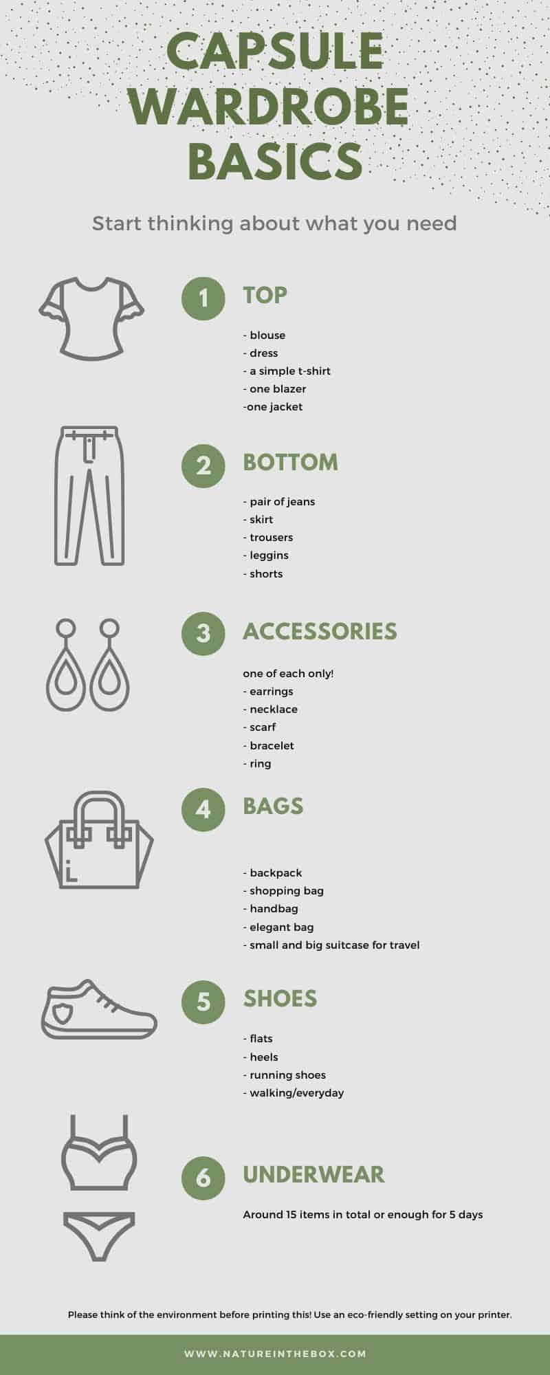 capsule wardrobe basics infographic
